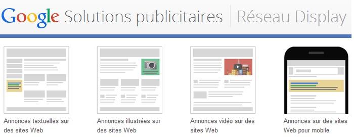 Annonces graphiques Réseau display Google Ads