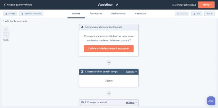 Workflows Hubspot