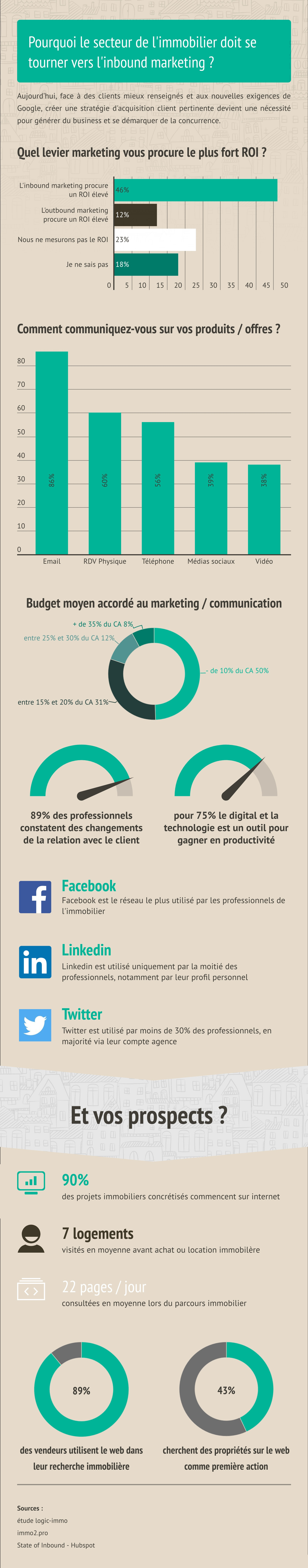 infographie statistiques immobilier.jpg