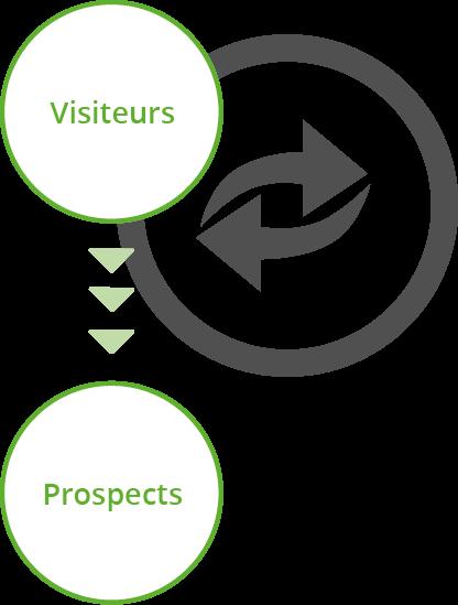 convert-inbound-marketing.png