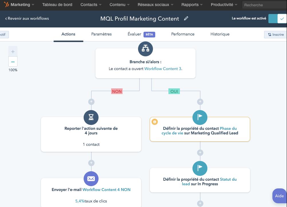 workflows inbound marketing.png
