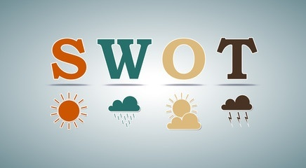 swot inbound marketing