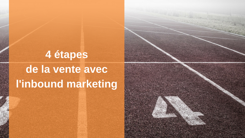 4 étapes de la vente avec l'inbound marketing